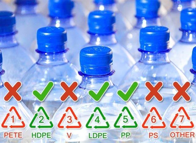 Класс опасности ПЭТ-бутылок