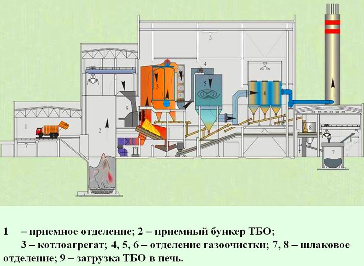 Схема МСЗ