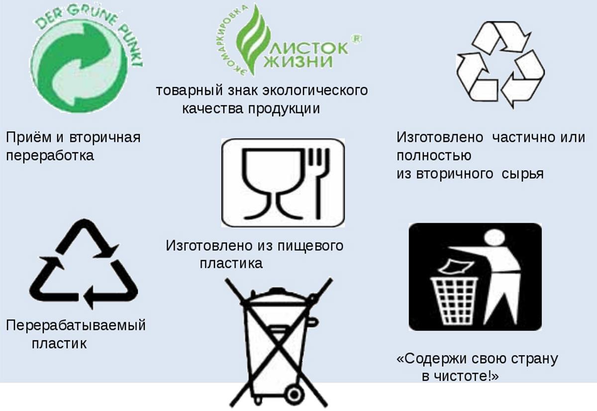 Виды экомаркировок