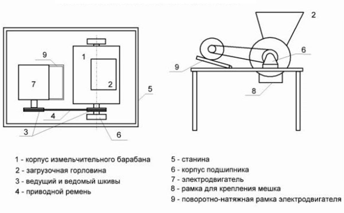 Схема самодельного шредера