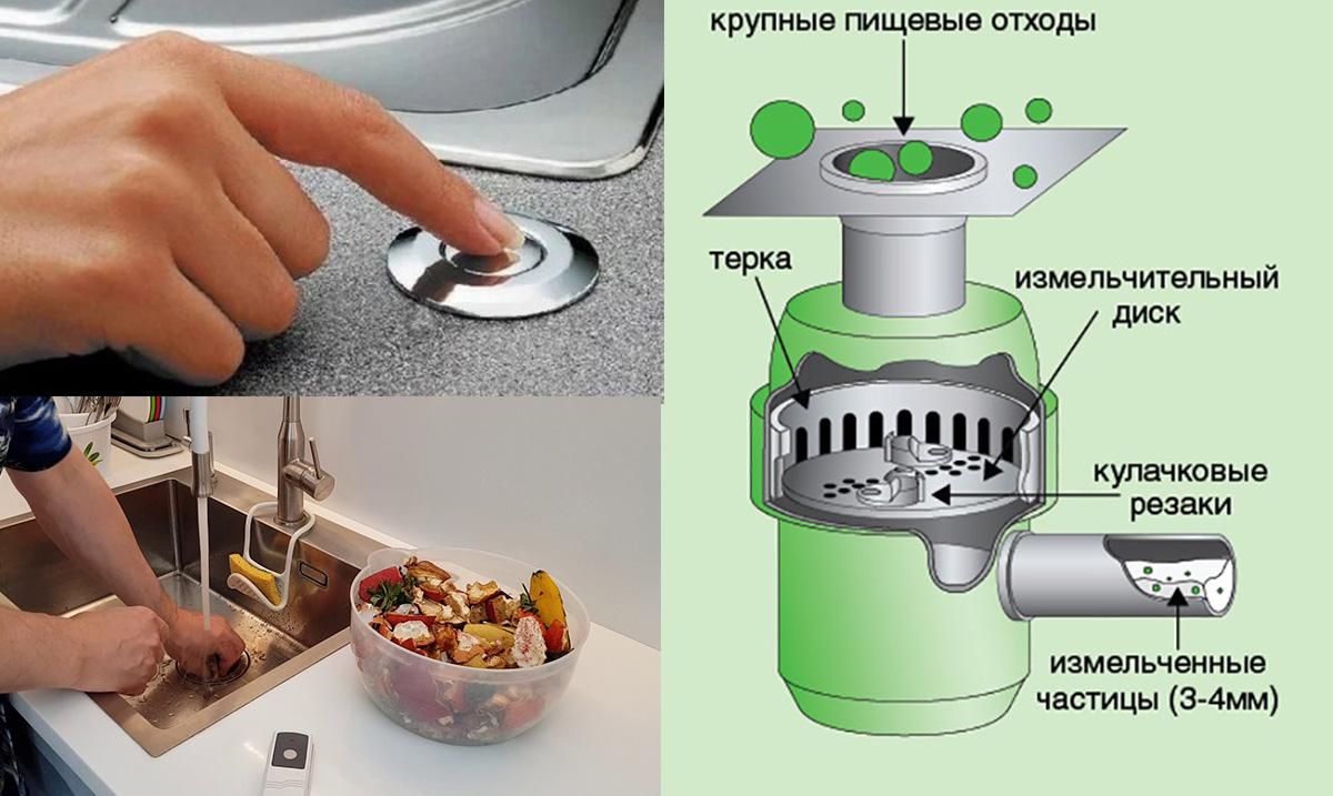 Устройство кухонного измельчителя